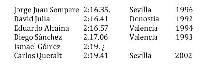 Captura de pantalla 2015-04-29 a las 08.35.51
